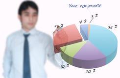 Grafico del grafico a torta di scrittura dell'uomo d'affari Fotografie Stock Libere da Diritti