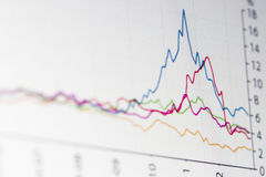 Grafico del mercato azionario Fotografie Stock