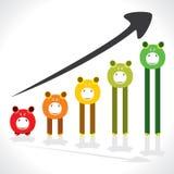 Grafico del mercato azionario del porcellino salvadanaio Immagine Stock