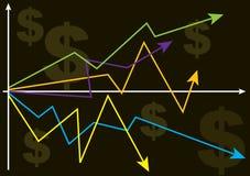 Grafico del mercato azionario di affari Fotografia Stock