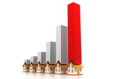 Grafico del mercato degli alloggi Immagini Stock