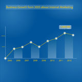 Grafico dell'istogramma circa visualizzare del Web site Immagini Stock