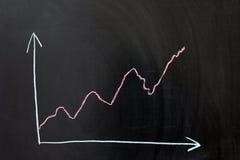Grafico della curva Immagini Stock