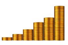 Grafico della moneta di oro. Fotografia Stock