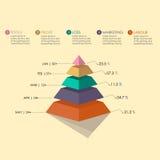 Grafico della piramide Fotografia Stock Libera da Diritti