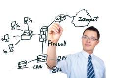 Grafico della rete Internet dell'illustrazione dell'assistente tecnico Fotografia Stock