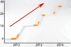 Grafico della sigaretta Fotografie Stock Libere da Diritti