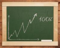 Grafico di affari Immagini Stock