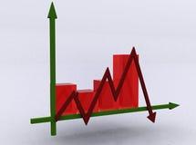 Grafico di affari - crisi Fotografia Stock Libera da Diritti