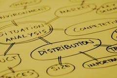 Grafico di analisi di distribuzione Fotografia Stock Libera da Diritti