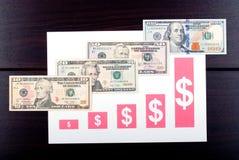 Grafico di crescita con le banconote in dollari Fotografie Stock Libere da Diritti