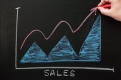 Grafico di crescita di vendite Fotografie Stock Libere da Diritti