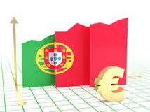 Grafico di crescita di economia del Portogallo Fotografia Stock