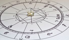 Grafico di Crystal Natal della pietra di Angel Aura Quartz Natural del grafico di astrologia immagine stock libera da diritti