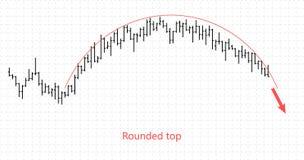 Grafico di dati finanziari di Antivari Cima arrotondata cripto di riserva della tendenza degli scambi di valuta dei forex illustrazione vettoriale