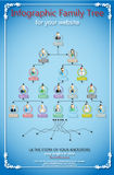 Grafico di elementi di Infographic ed albero del grafico Fotografie Stock Libere da Diritti