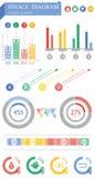 Grafico di finanza Fotografie Stock