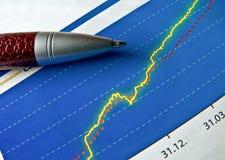 Grafico di finanze della penna Fotografia Stock Libera da Diritti