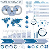 Grafico di informazioni dell'acqua Fotografia Stock