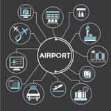 Grafico di informazioni di concetto dell'aeroporto Fotografia Stock Libera da Diritti
