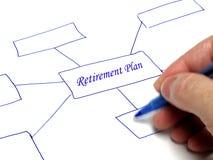 Grafico di pensiero del piano pensionistico immagini stock libere da diritti