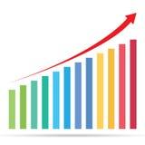 Grafico di percentuale della barra di affari in variopinto su un fondo bianco Immagini Stock