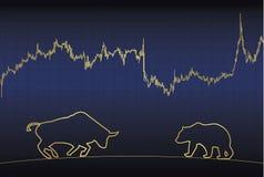 Grafico di prezzi Immagine Stock