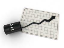 Grafico di prezzo del petrolio Illustrazione Vettoriale
