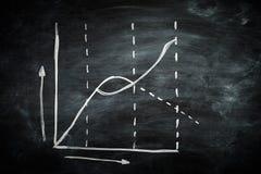 Grafico di produzione su una lavagna immagini stock libere da diritti