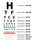 Grafico di prova di vista dell'occhio Immagini Stock