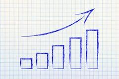 Grafico di Stats che mostra crescita ed i risultati positivi Immagine Stock