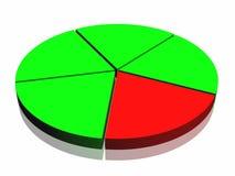 Grafico di successo Fotografia Stock