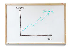 Grafico di successo Immagine Stock Libera da Diritti