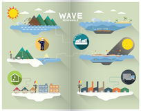 Grafico di Wave Fotografia Stock