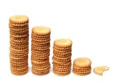 Grafico discendente fatto dai biscotti Fotografie Stock