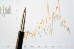 Grafico e penna di investimento Fotografia Stock