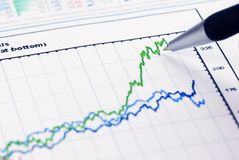 Grafico finanziario Immagini Stock
