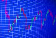 Grafico finanziario su uno schermo di monitor del computer Grafico di riserva del fondo Fotografia Stock