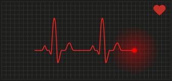 Grafico - frequenza cardiaca royalty illustrazione gratis