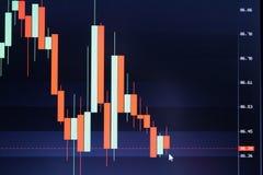 Grafico giapponese delle candele dei forex Fotografie Stock Libere da Diritti