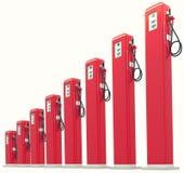 Grafico rosso delle pompe di benzina: Aumento nel costo del carburante Fotografia Stock