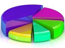 Grafico a settori Immagini Stock