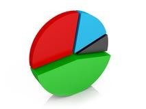 Grafico a settori Fotografie Stock Libere da Diritti