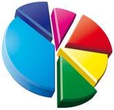 grafico a settori 3D Fotografia Stock