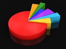 Grafico a settori Fotografia Stock Libera da Diritti