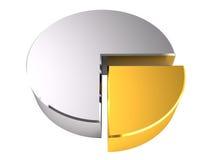Grafico a settori, 3D Fotografia Stock Libera da Diritti