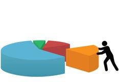 Grafico a settori della percentuale del mercato della parte della persona di affari Immagini Stock