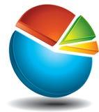 Grafico a settori di affari illustrazione di stock