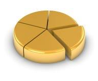 Grafico a settori dorato Immagini Stock