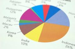 Grafico a settori finanziario Fotografia Stock